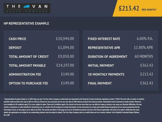 2016 Vauxhall Vivaro 1.6CDTi Sportive 2700 ecoFLEX L1H1 (120PS) (16 reg)